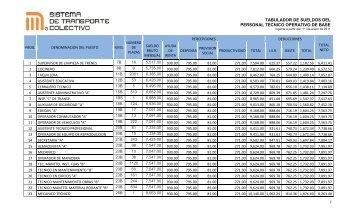 tabulador de sueldos para servidores públicos superiores ... - Metro