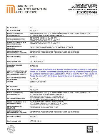 resultados sobre adjudicación directa relacionada con ... - Metro