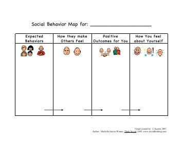 Social Behavior Map Template – Expected Behaviors