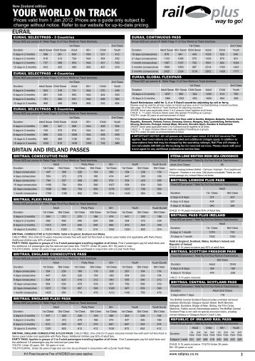 Price Guide (2012) - Rail Plus