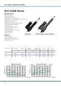 ACTUATORS - Rollco - Page 4