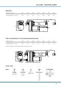 ACTUATORS - Rollco - Page 5