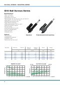 ACTUATORS - Rollco - Page 6
