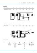 ACTUATORS - Rollco - Page 7