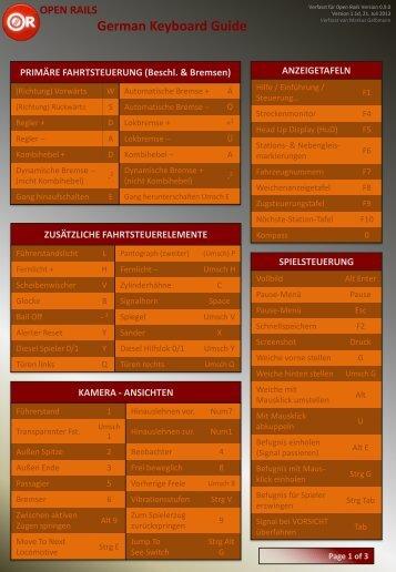 OR Keyboard Referenz Guide - DE, Deutsch - Open Rails