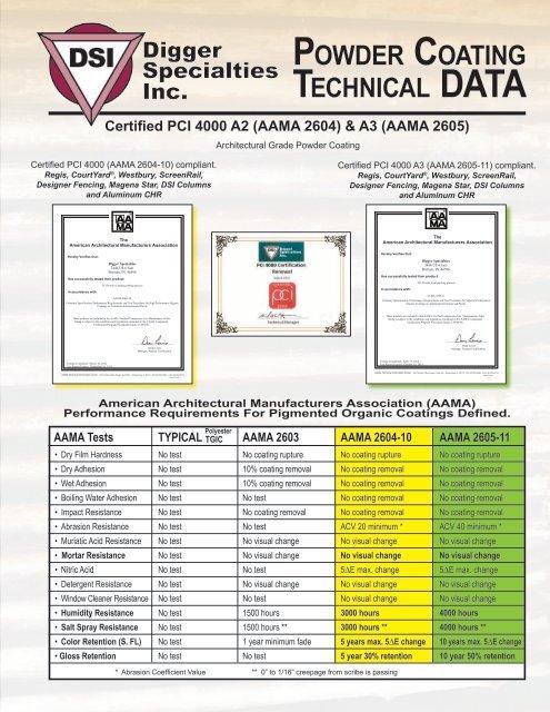 Powder Coating Technical/Data Brochure - Digger Specialties