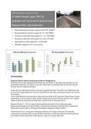 Delårsrapport Q2 2012 - Railcare