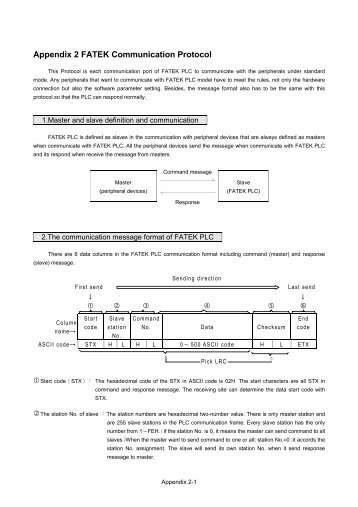 Appendix 2 protocol template guide for Protocol document template
