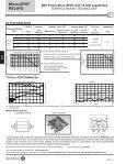 SMT Power Micro-SPDT - Rojone Pty Ltd - Page 4