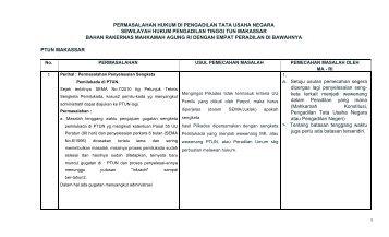 uploads/5-RAKERNAS-2012 PTTUN Makasar(1).pdf - PT Bandung