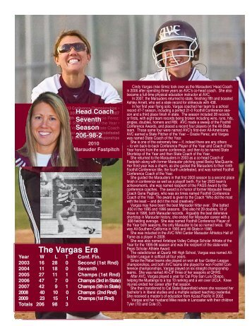 Coaches Bios - Antelope Valley College