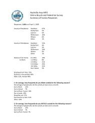 Summary of Findings from Regional Bicycle & Pedestrian Survey