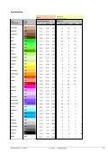 IRAP-Empfehlung 6 Farben und Signaturen - Seite 3