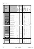 IRAP-Empfehlung 6 Farben und Signaturen - Seite 4