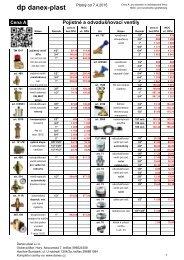 Materiály a armatury pro topení - radiátorové ventily, termostatické ...