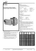 Ceník standardních výrobků KSB 2009 - Genova Bohemia sro - Page 4