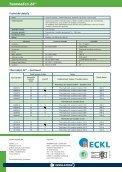 THERMAECO DDTM - HECKL s.r.o. - Page 2