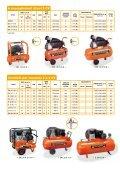 Compresseurs d'air à pistons - FIPRO86 - Page 3