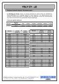 YSLY CY - JZ - SERMES - Page 2
