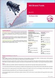 AIA Brunei Funds