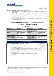 amundi global luxury & lifestyle fund - Baiduri Bank