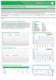 Page 1 Page 2 BAiDURi BANK Ã« Mon rhly Report October 01, 2010 ...