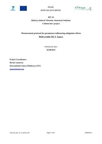 Measurement protocol for parameters influencing mitigation ... - rivas