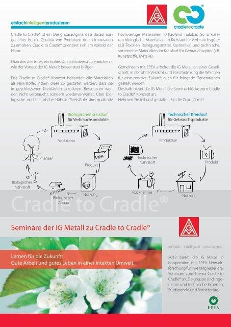Seminare der IG Metall zu Cradle to Cradle®