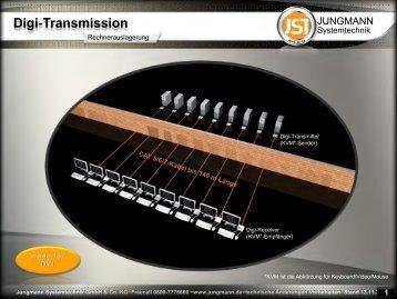 Digi-Transmission - Jungmann Systemtechnik
