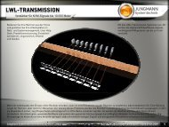 lwl-transmission - Jungmann Systemtechnik