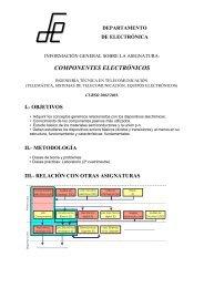 COMPONENTES ELECTRÓNICOS - Departamento de Electrónica