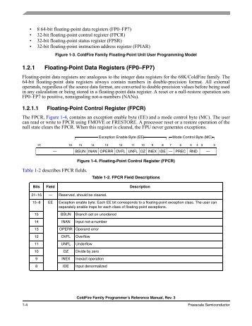 Coldfire v1 Reference Manual