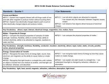 standard 4 science syllabus