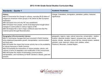 Ninth Grade (Grade 9) Social Studies Questions