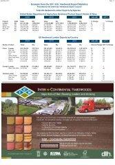 Excerpts from the 2011 U.S. Hardwood Export Statistics - Miller ...