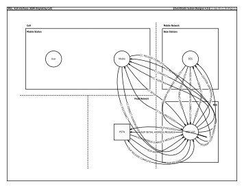SIP PSTN Call Flow PDF Document 877504 - bunkyo info