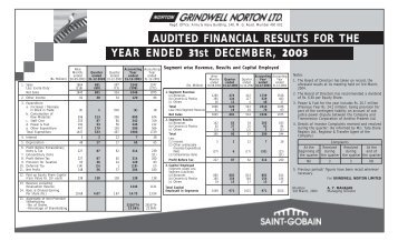 AUDITED FINANCIAL RESULTS FOR THE YEAR ... - Grindwell Norton