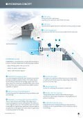 HydroPAM Brochure - Saint-Gobain PAM UK - Page 4
