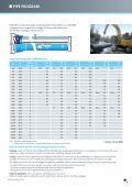 HydroPAM Brochure - Saint-Gobain PAM UK - Page 6