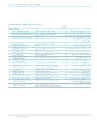 NLMK subsidiaries and affiliates - NLMK Group