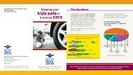 kids safein - Santa Clara Valley Medical Center