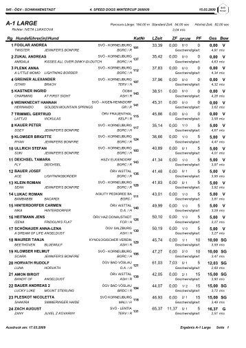 2. Lauf - Agility Wintercup Schwanenstadt