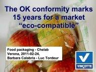 OK Compost - CheLab