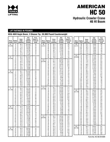 terex canbus and hydraulics pdf