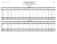 By Senate District (pdf,80kb) - Florida Division of Elections