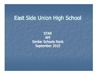 (API): What is it? - East Side Union High School District