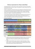 Student Course Planning for 2012 - School of Physics - University of ... - Page 5