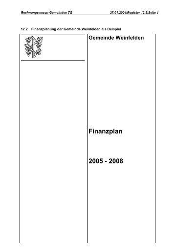 12.2 Finanzplanung der Gemeinde Weinfelden als Beispiel
