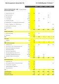 12.2 Finanzplanung der Gemeinde Weinfelden als Beispiel - Seite 7