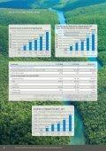 Leistungsbilanzportal - Seite 2
